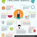 Everything You Need to Know About Twin Flame Telepathy