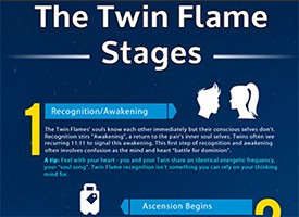 twin-flame-stages